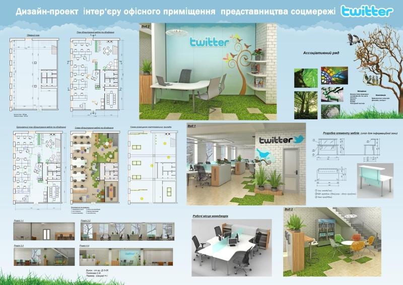 Дизайн интерьера учебная программа