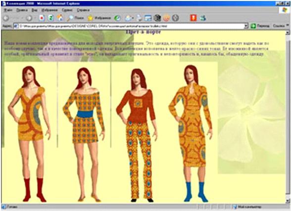Программы для дизайна одежд